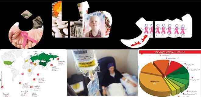 برای پیشگیری از سرطان، رعایت سبک زندگی اسلامی ایرانی و تغذیه سالم را جدی بگیرید!