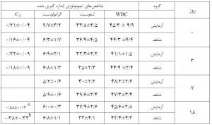 tabel-2