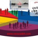 بدترین و سریعترین کاهش جمعیت جهان در ایران