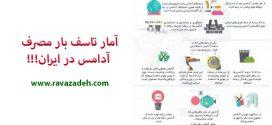 آمار تاسف بار مصرف آدامس در ایران!!!