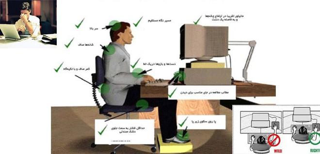 تدابیر مربوط به افرادی که با کامپیوتر زیاد کار می کنند