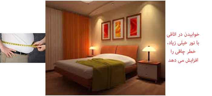Photo of آیا می دانید که خوابیدن در اتاقی با نور خیلی زیاد، خطر چاقی را افزایش می دهد؟