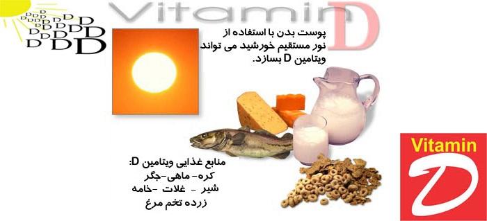 Photo of آیا می دانید که کمبود ویتامین D خطر مرگ و میر ناشی از سرطان پستان را افزایش می دهد!