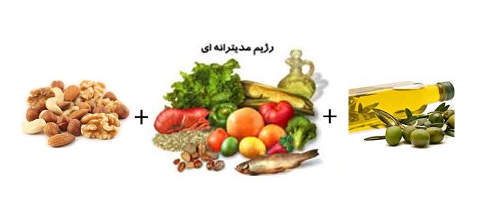 Photo of کاهش اختلالات شناختی با افزون روغن زیتون و انواع آجیل به رژیم غذایی مدیترانه ای
