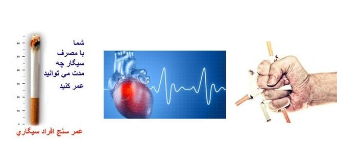 کاهش خطر بیماری های قلبی – عروقی با ترک سیگار