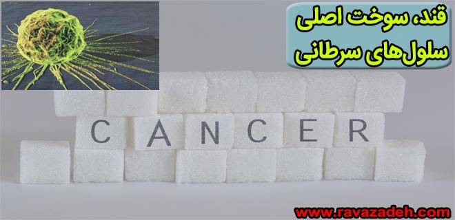 Photo of قند سوخت اصلی سلولهای سرطانی