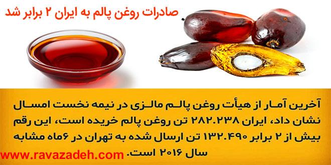 صادرات روغن پالم به ایران ۲ برابر شد