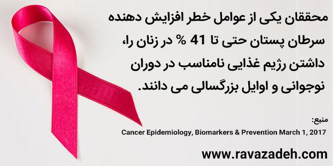 رژیم غذایی نامناسب؛ افزایش دهنده سرطان پستان