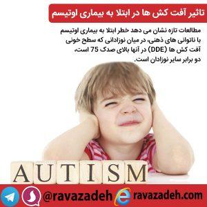 تاثیر آفت کش ها در ابتلا به بیماری اوتیسم