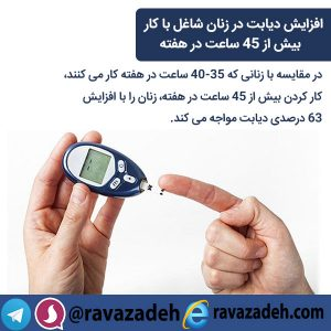 افزایش دیابت در زنان شاغل با کار بیش از 45 ساعت در هفته