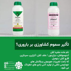 تأثیر سموم کشاورزی بر باروری1